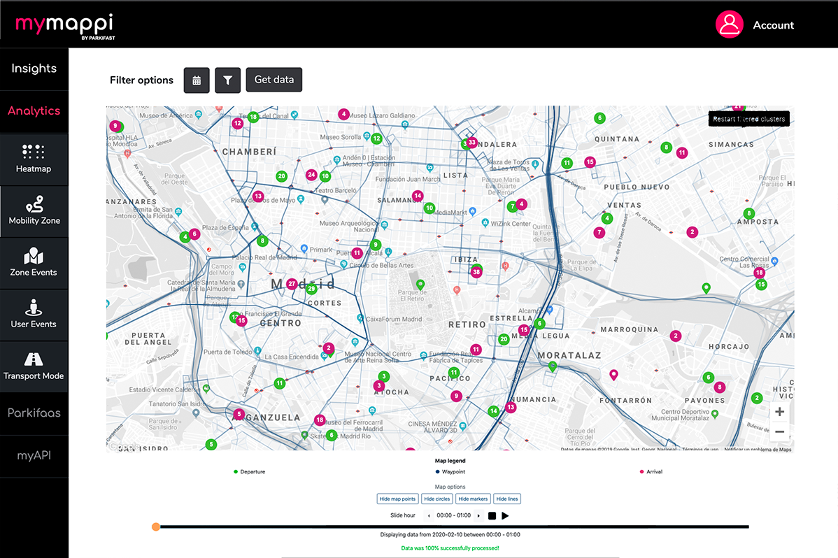 Home-Analytics-Mobility-Zone-70porcierto